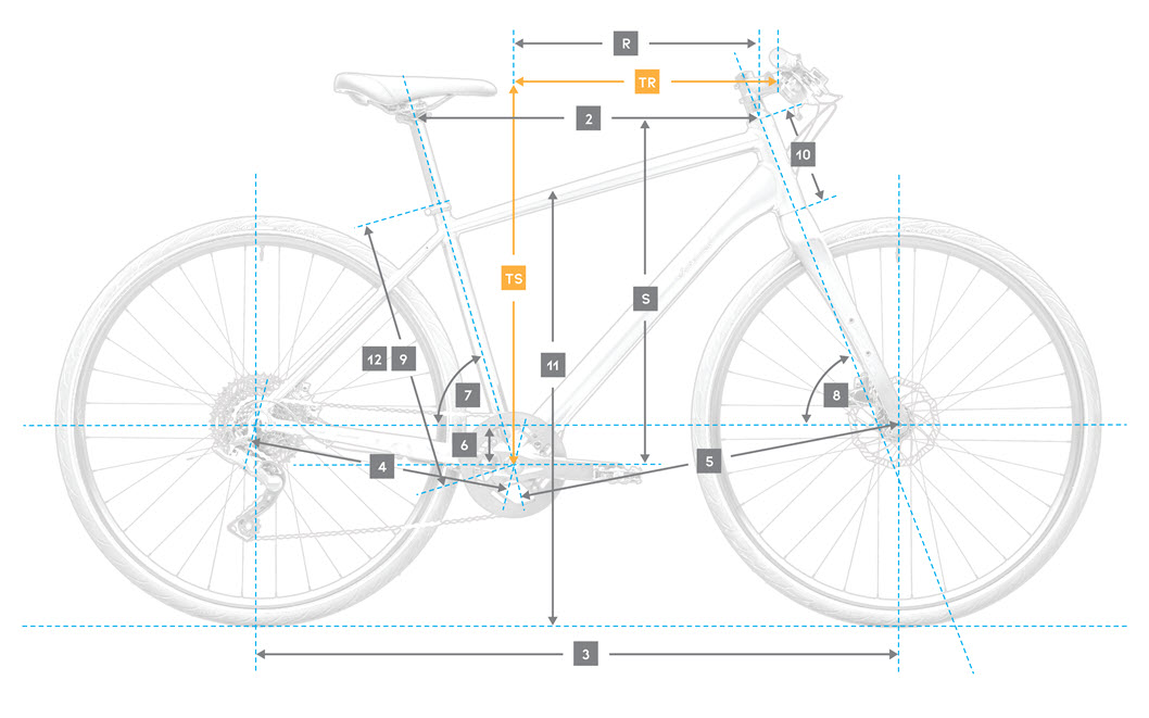 Urban U/1 Geometry